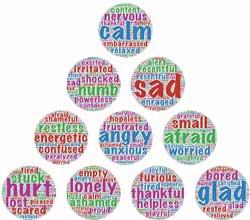 Anaffettività blocco affettivo alessitimia. Quando le emozioni fanno paura